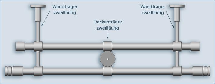 Gardinenstange zweiläufig mit Deckenhalterung Universal 20